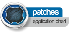 Patches application chart